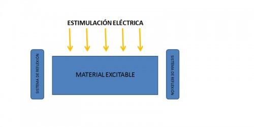 estimulacion-laser-1
